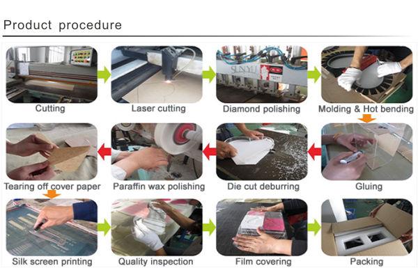quality control process of acrylic box
