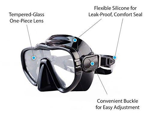Parts of snorkel mask