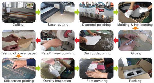 Acrylic box manufacturing process