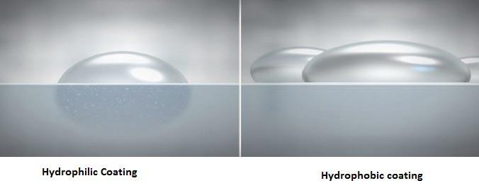 Hydrophilic vs hydrophobic coating