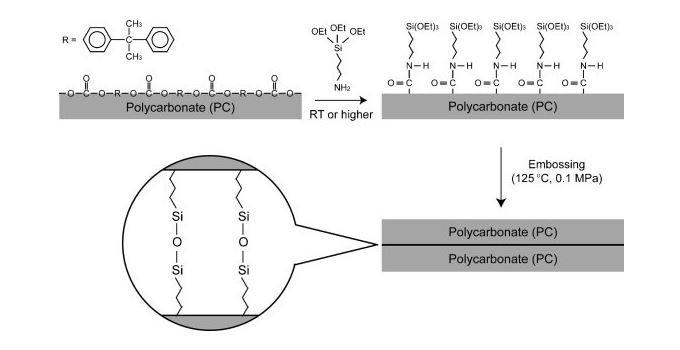 Bonding polycarbonate